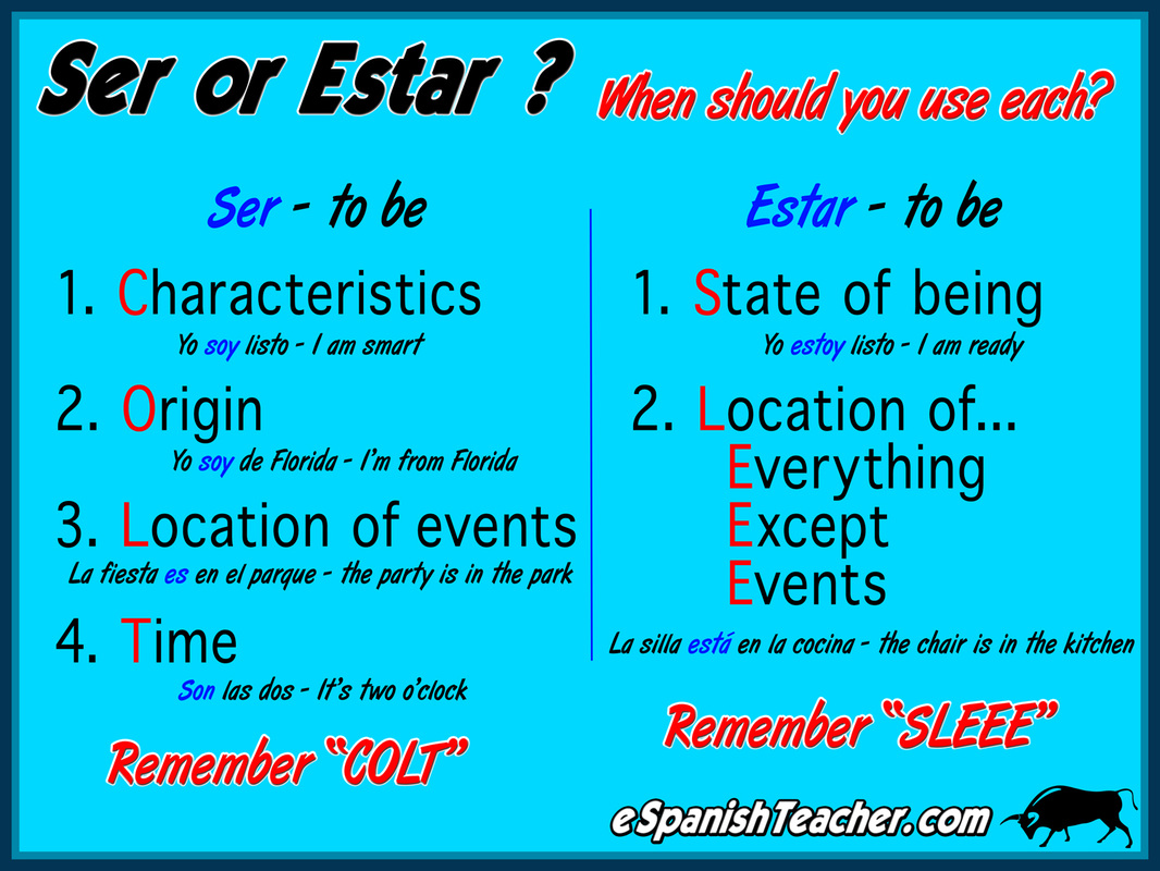 Perhaps One Of The Mostmon Questions For Spanish Teachers From Their  Students Is How To Determine When To Use Ser And When To Use Estar